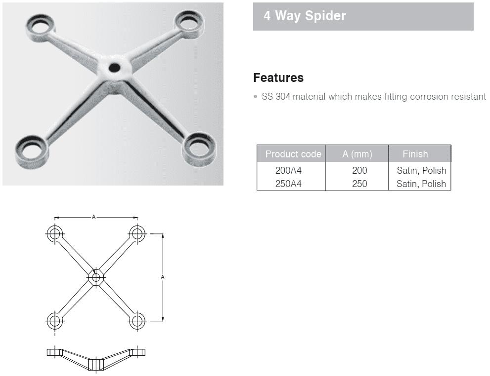 Chân nhện 4
